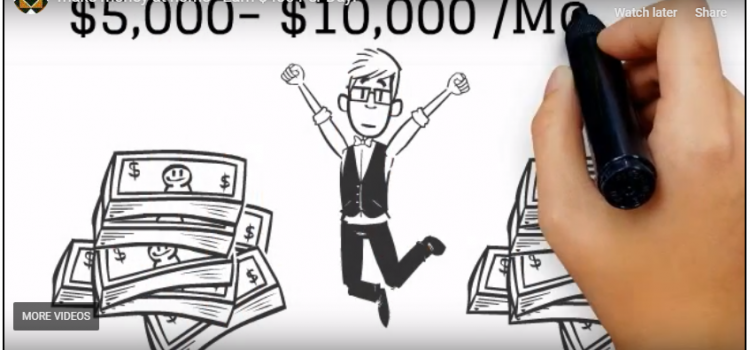 Make Money at Home – Earn $400 Per Day!